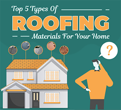 Top 5 Types Of Roofing Materials For Your Home (Infographic)