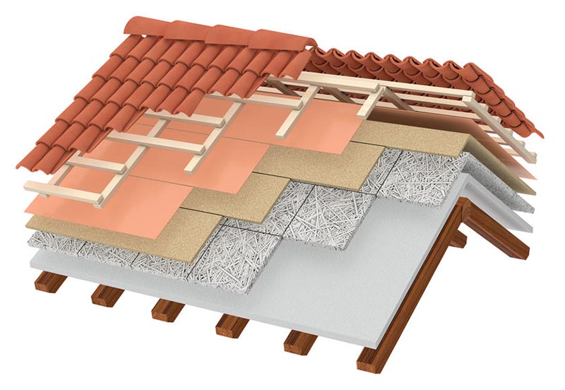 Cross Section Of A House Roof